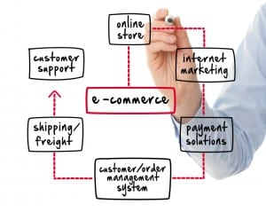 e-commerce tips, shine for holidays